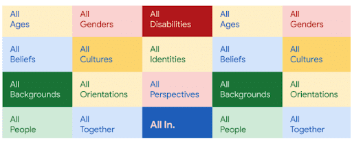 Inclusive Marketing Toolkit for Inclusive Marketing